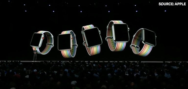 Apple watch Pride edition watch band