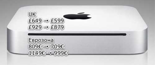 Новые цены на Mac mini в Европе