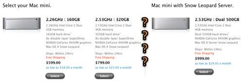 Mac mini или Mac mini server?